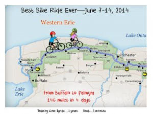 Erie Canal Bike Trail Buffalo to Palmyra, New York