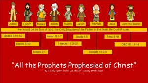 all-the-prophets-prophesied-of-christ